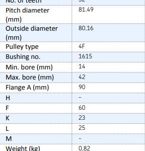 HAMMASRIHMARATAS 8M PROFIILILE, Z-32, L-50mm TB 1615 -SKF-