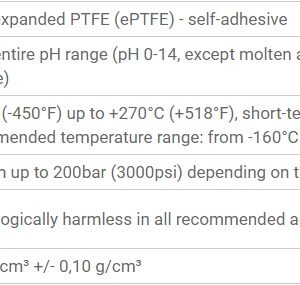 TIHEND ISELIIMUV 12x4MM 10M RULL Universal F Premium ePTFE -KWO-